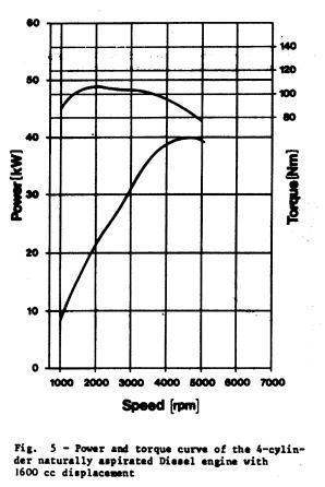 GTI transmission mod for fuel economy thread - page 1