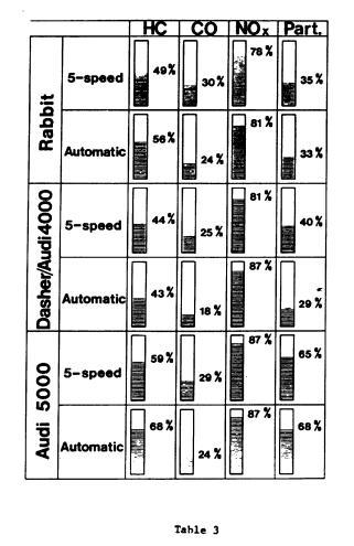1988 Jeep Anche Wiring Diagram further Automobili in addition Boceto Oficial Del Vw Jetta Coupe Filtrado likewise Car Wallpaper additionally Ford F 150 Exhaust System Diagram E5813093dbb881e8. on alfa romeo concept