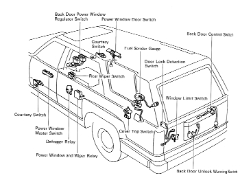 RearWindow03t  Runner Plug Wiring Diagram on ford trailer, chevy trailer, 220 volt 4 wire, seven pin trailer, 6 pin trailer, ford diesel glow, 4 pin trailer, for trailer,