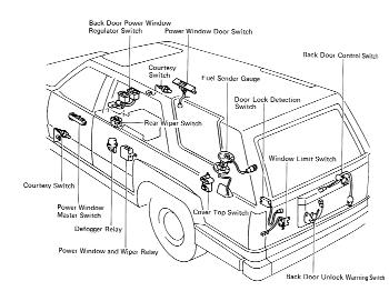 RearWindow03t Window Switch Wiring Schematic on motor schematics, strobe light schematics, switch layouts, generator schematics, switch installation, switch wiring basics, switch power, switch wiring symbols, simple switch schematics,