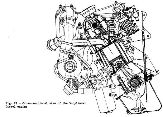 5-cylinder turbocharged diesel engine are shown in figures 26 and 27,